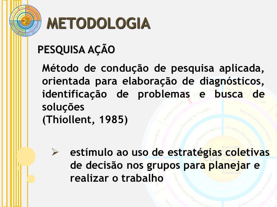METODOLOGIA PESQUISA AÇÃO