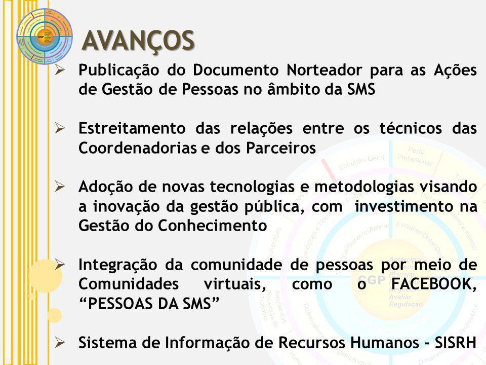 AVANÇOSPublicação do Documento Norteador para as Ações de Gestão de Pessoas no âmbito da SMS.