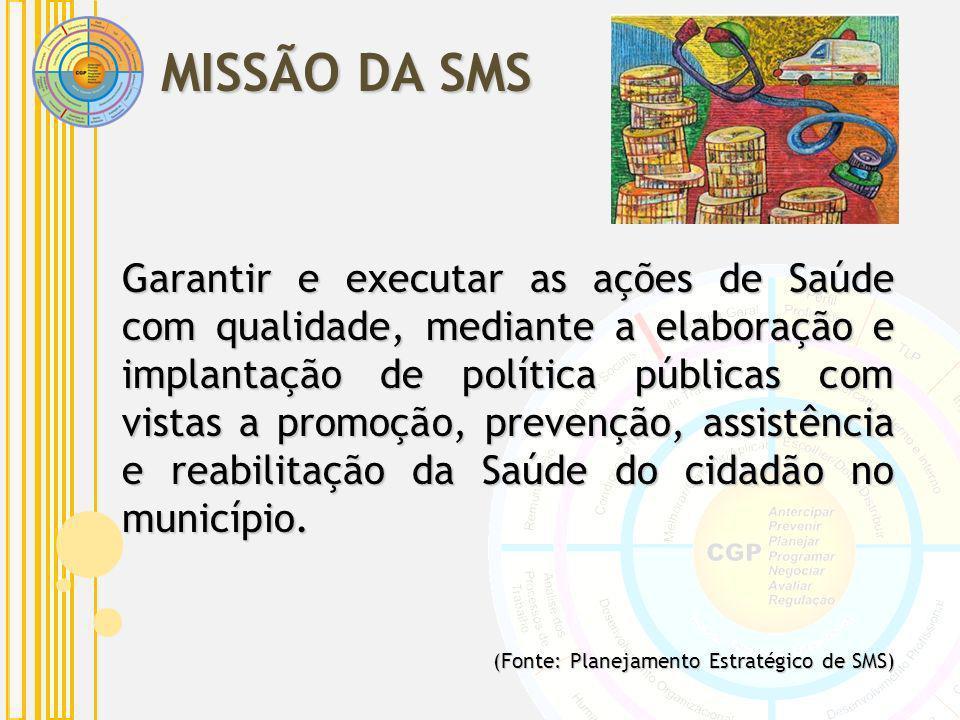 MISSÃO DA SMS