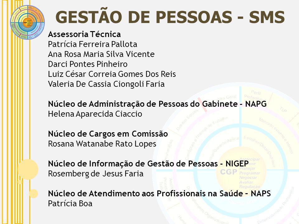 GESTÃO DE PESSOAS - SMS Assessoria Técnica Patrícia Ferreira Pallota
