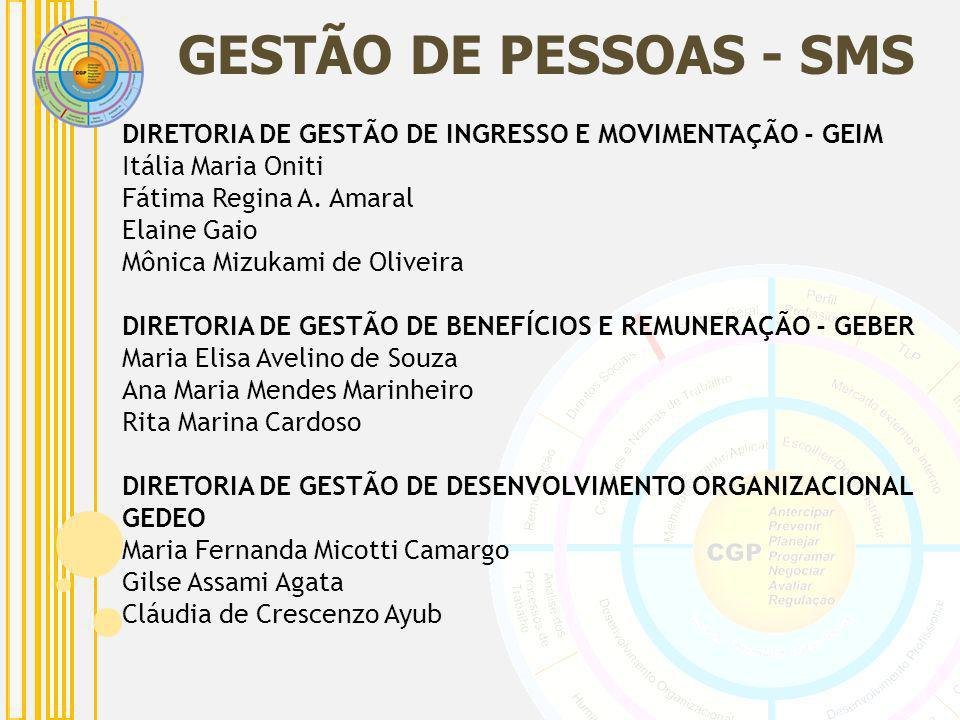 GESTÃO DE PESSOAS - SMS DIRETORIA DE GESTÃO DE INGRESSO E MOVIMENTAÇÃO - GEIM. Itália Maria Oniti.