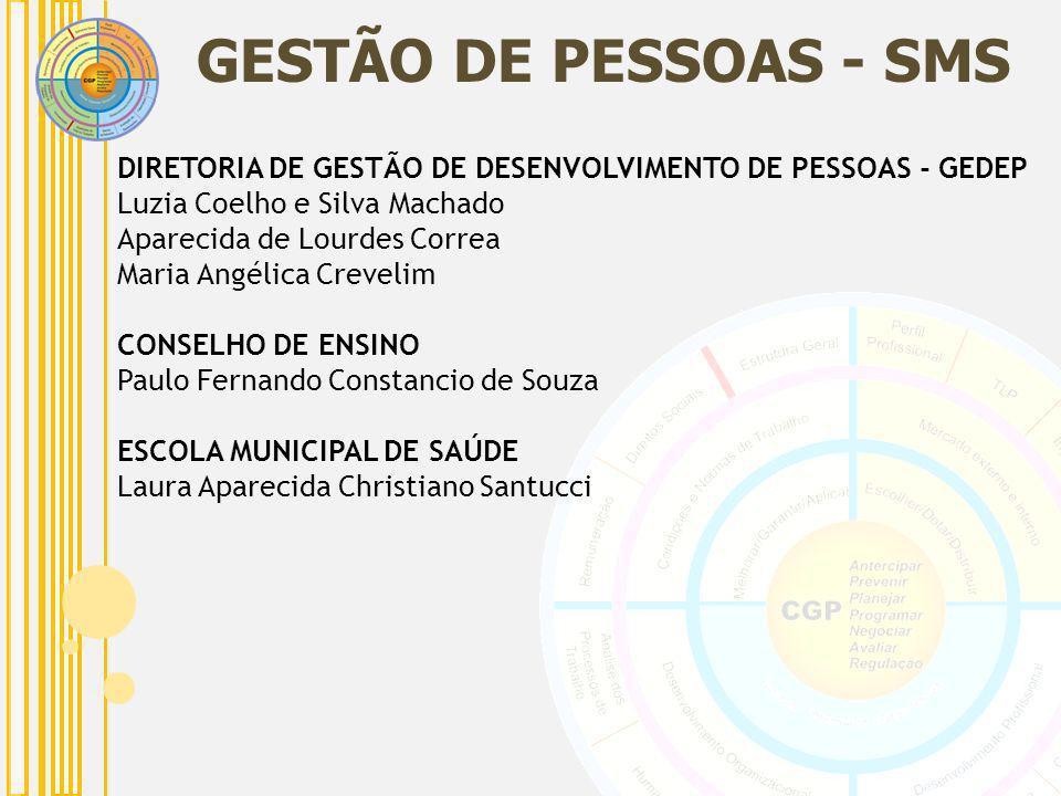 GESTÃO DE PESSOAS - SMS DIRETORIA DE GESTÃO DE DESENVOLVIMENTO DE PESSOAS - GEDEP Luzia Coelho e Silva Machado.