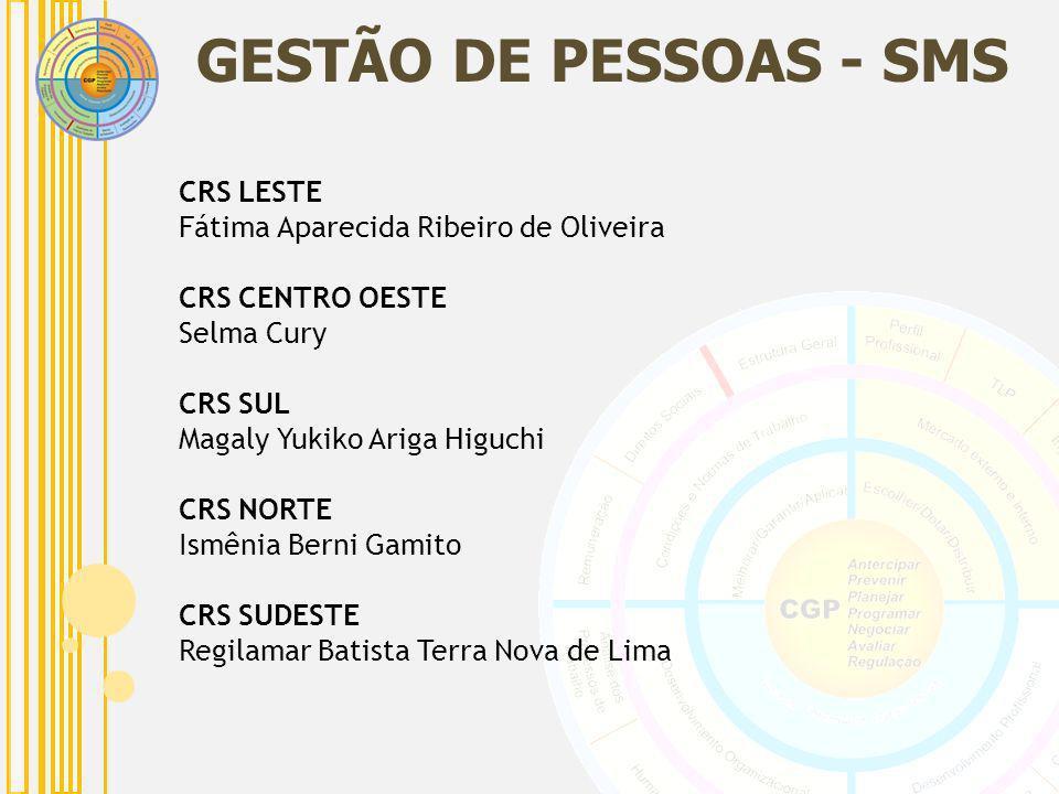 GESTÃO DE PESSOAS - SMS CRS LESTE Fátima Aparecida Ribeiro de Oliveira