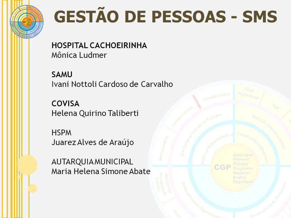 GESTÃO DE PESSOAS - SMS HOSPITAL CACHOEIRINHA Mônica Ludmer SAMU