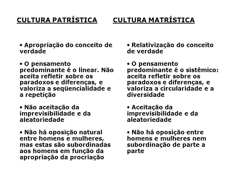 CULTURA PATRÍSTICA CULTURA MATRÍSTICA