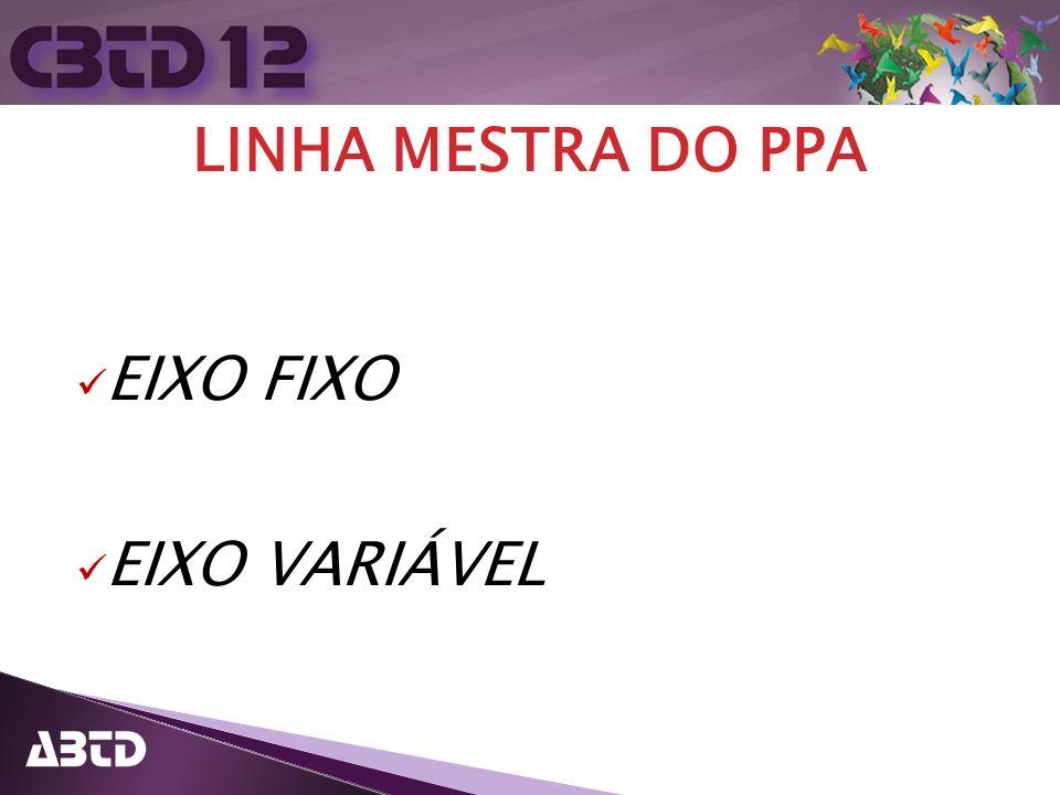 LINHA MESTRA DO PPA EIXO FIXO EIXO VARIÁVEL