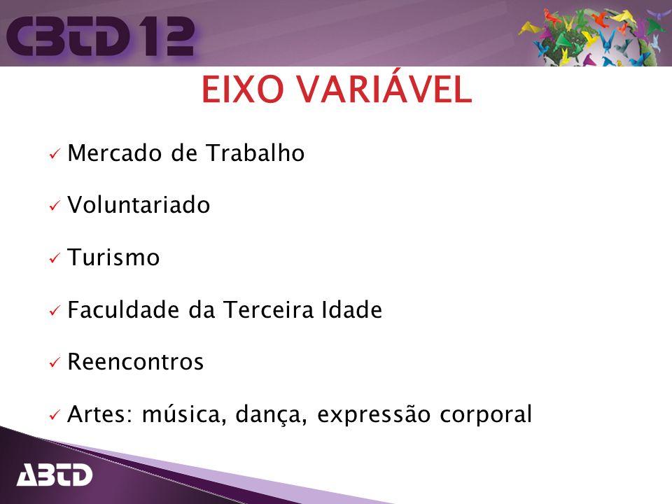 EIXO VARIÁVEL Mercado de Trabalho Voluntariado Turismo