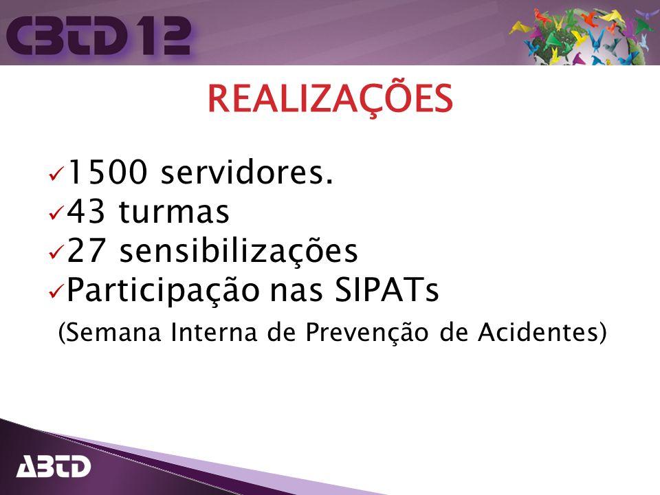 REALIZAÇÕES 1500 servidores. 43 turmas 27 sensibilizações