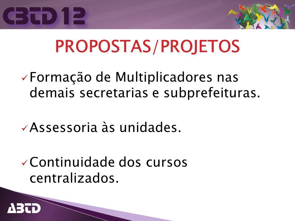 PROPOSTAS/PROJETOS Formação de Multiplicadores nas demais secretarias e subprefeituras. Assessoria às unidades.