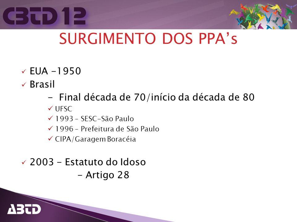 SURGIMENTO DOS PPA's EUA -1950 Brasil