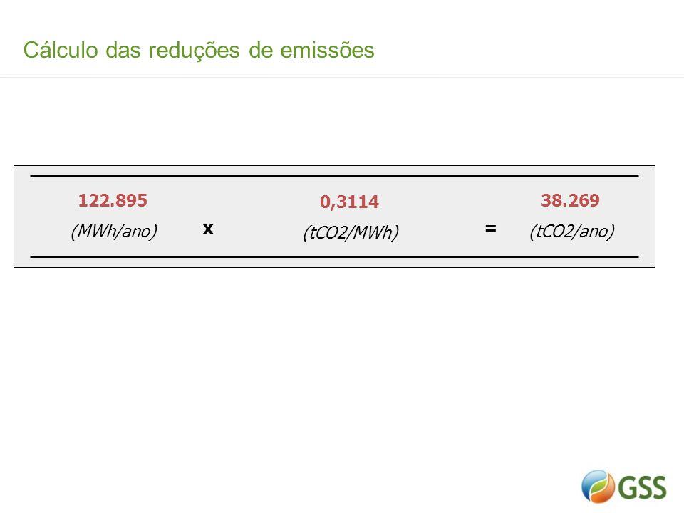 Cálculo das reduções de emissões
