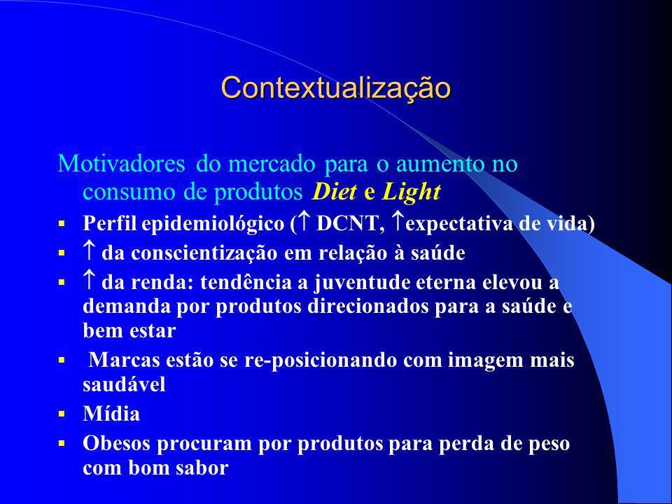 Contextualização Motivadores do mercado para o aumento no consumo de produtos Diet e Light. Perfil epidemiológico ( DCNT, expectativa de vida)
