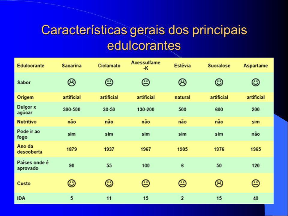 Características gerais dos principais edulcorantes