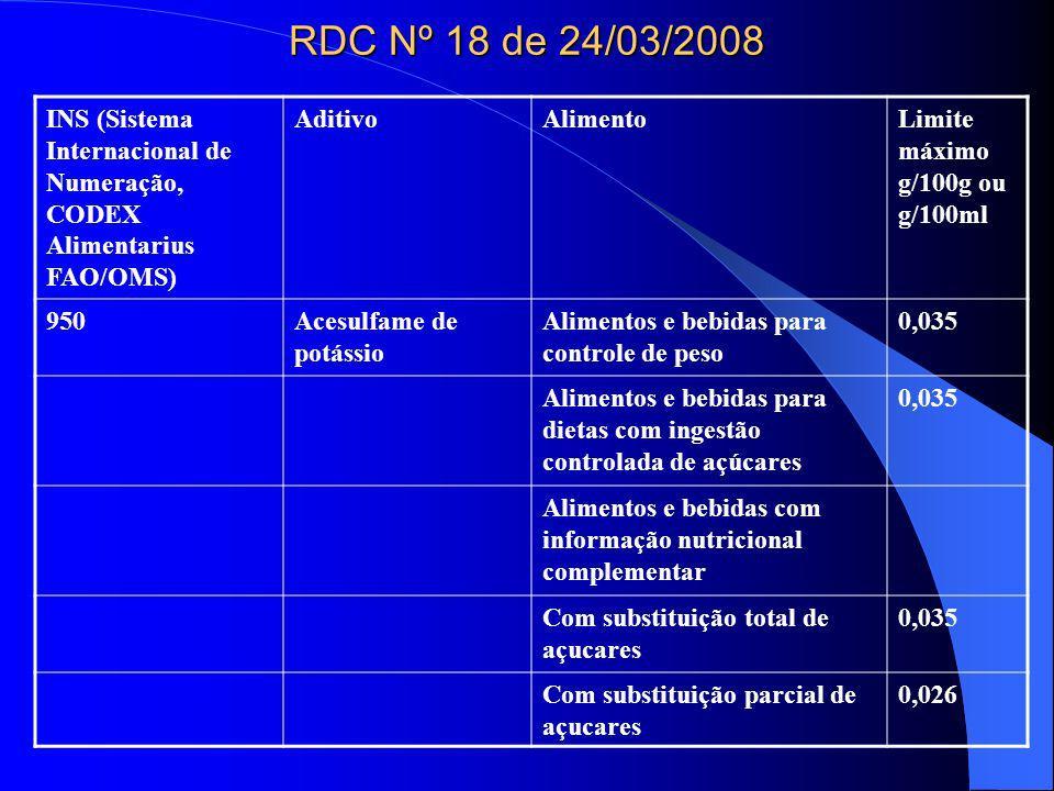 RDC Nº 18 de 24/03/2008 INS (Sistema Internacional de Numeração, CODEX Alimentarius FAO/OMS) Aditivo.