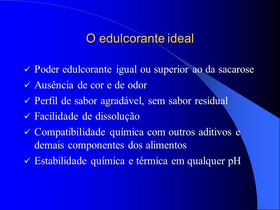 O edulcorante ideal Poder edulcorante igual ou superior ao da sacarose
