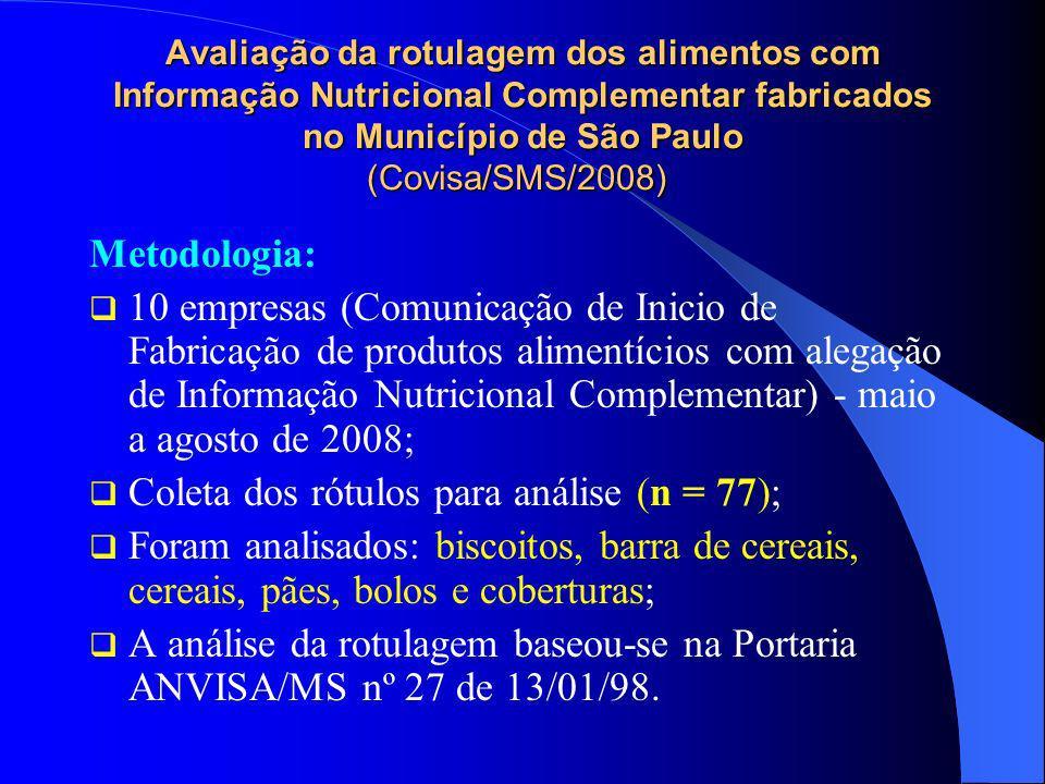Coleta dos rótulos para análise (n = 77);