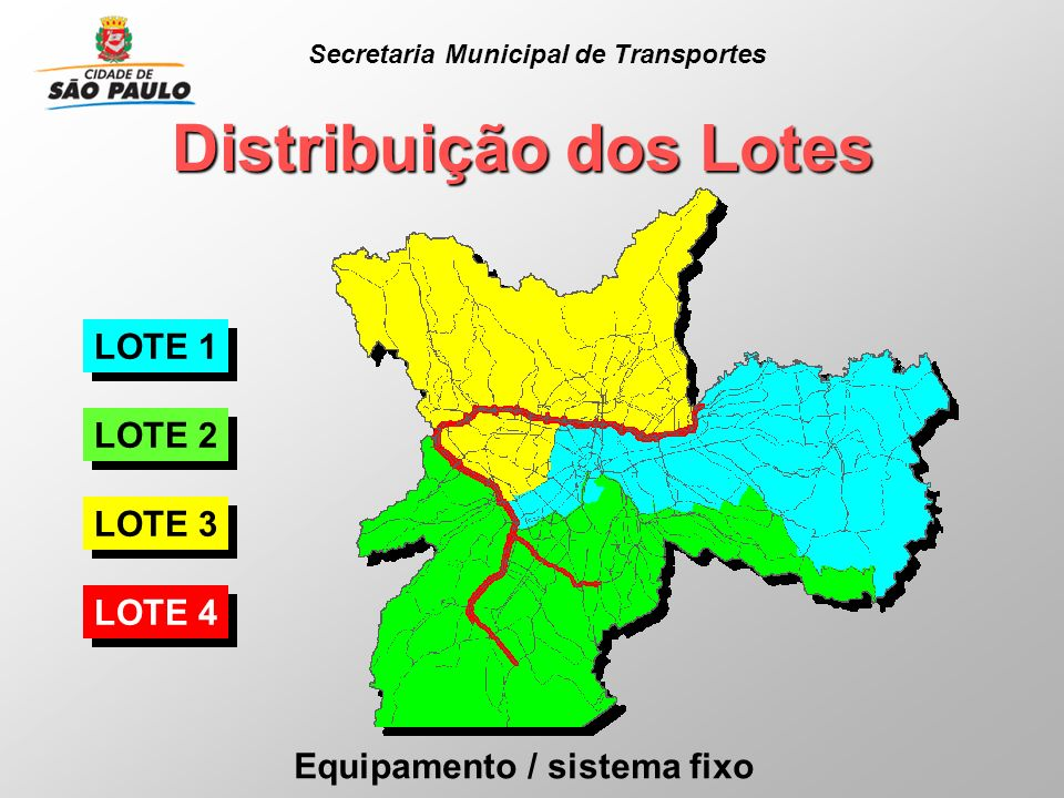Distribuição dos Lotes