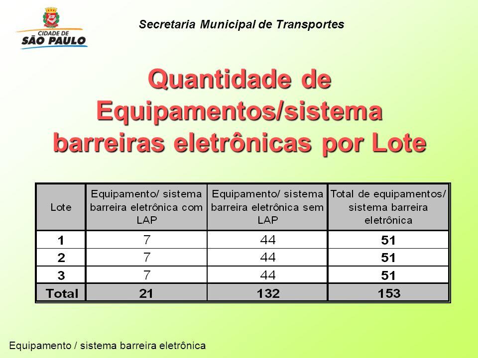 Quantidade de Equipamentos/sistema barreiras eletrônicas por Lote