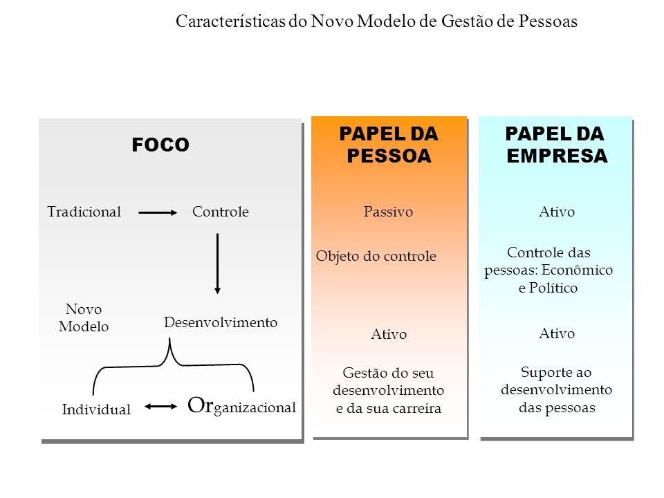 Organizacional Características do Novo Modelo de Gestão de Pessoas
