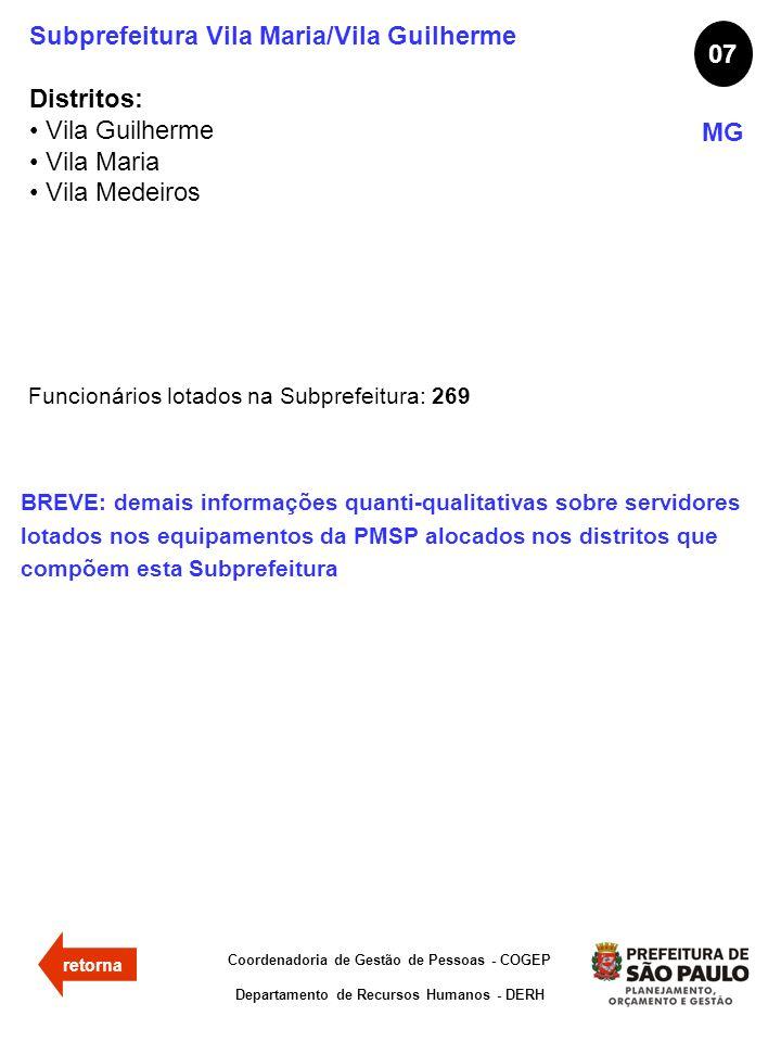 Subprefeitura Vila Maria/Vila Guilherme Distritos: Vila Guilherme