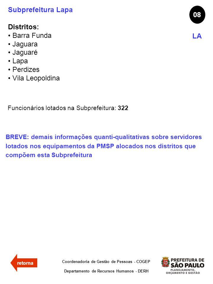 Subprefeitura Lapa 08 Distritos: Barra Funda Jaguara Jaguaré Lapa LA