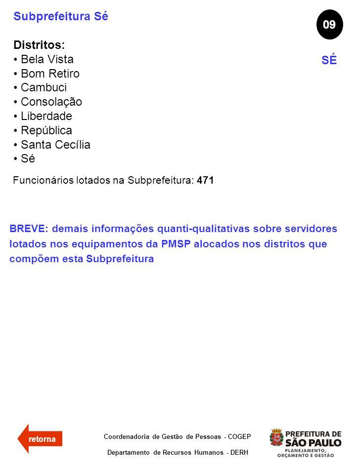 Subprefeitura Sé 09 Distritos: Bela Vista Bom Retiro Cambuci