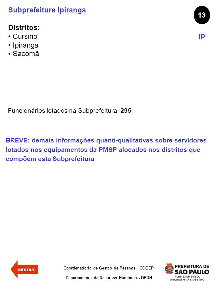 Subprefeitura Ipiranga Distritos: Cursino Ipiranga Sacomã 13