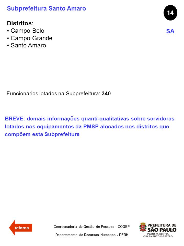 Subprefeitura Santo Amaro Distritos: Campo Belo Campo Grande