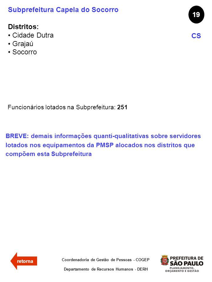 Subprefeitura Capela do Socorro Distritos: Cidade Dutra Grajaú Socorro