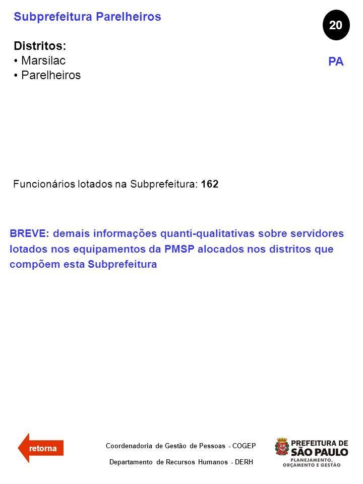 Subprefeitura Parelheiros Distritos: Marsilac Parelheiros 20