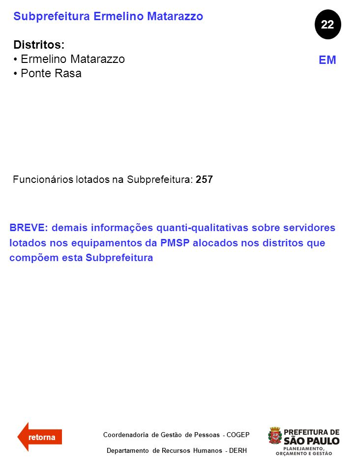 Subprefeitura Ermelino Matarazzo Distritos: Ermelino Matarazzo