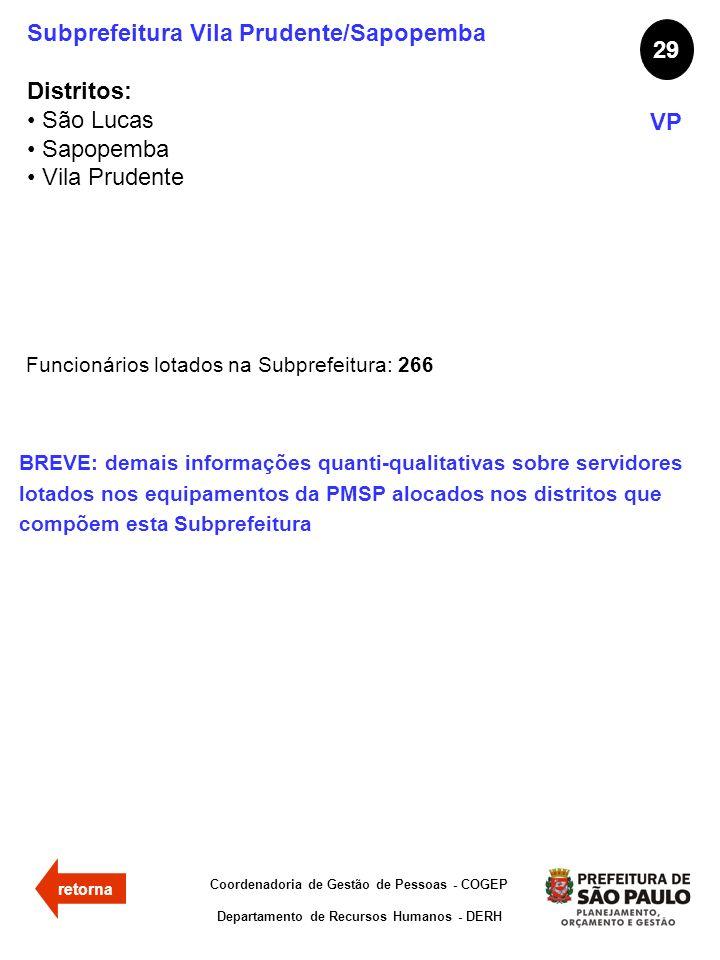Subprefeitura Vila Prudente/Sapopemba Distritos: São Lucas Sapopemba