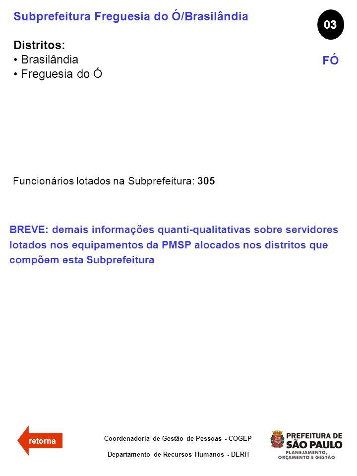 Subprefeitura Freguesia do Ó/Brasilândia Distritos: Brasilândia