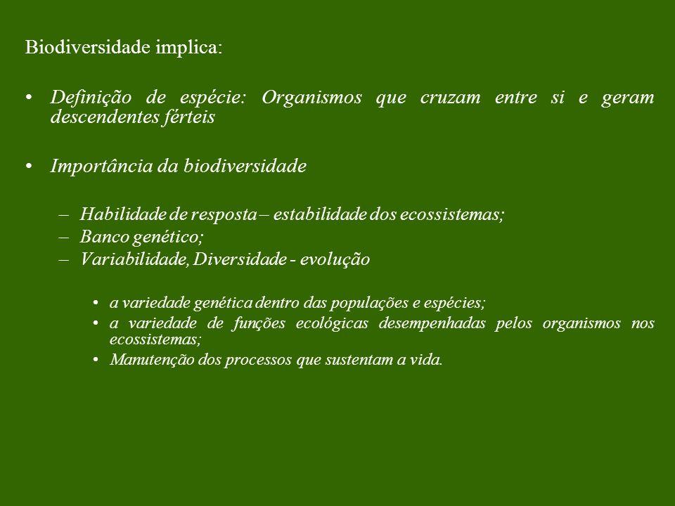 Biodiversidade implica: