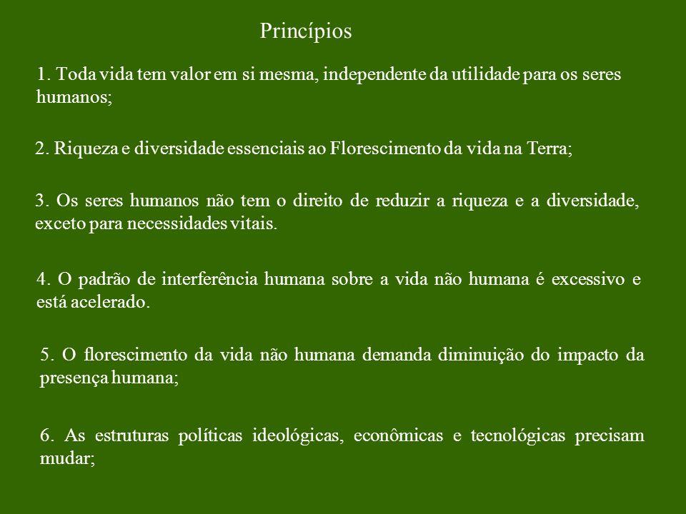 Princípios 1. Toda vida tem valor em si mesma, independente da utilidade para os seres humanos;