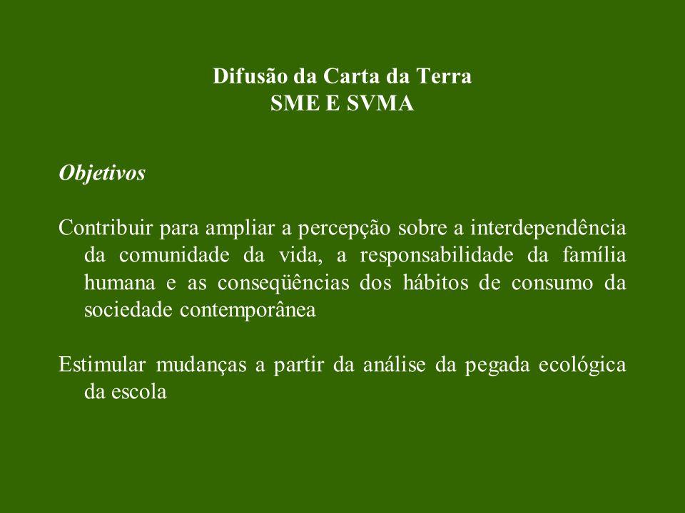 Difusão da Carta da Terra SME E SVMA