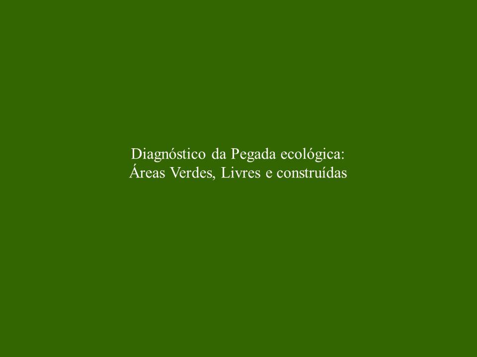 Diagnóstico da Pegada ecológica: Áreas Verdes, Livres e construídas