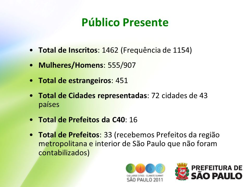 Público Presente Total de Inscritos: 1462 (Frequência de 1154)