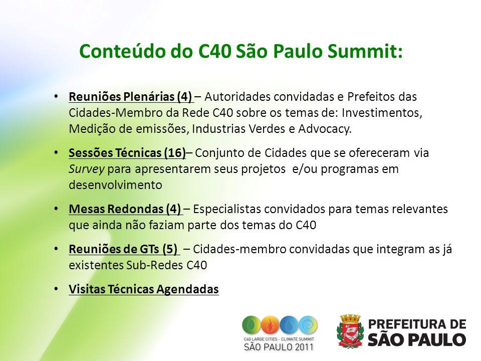 Conteúdo do C40 São Paulo Summit:
