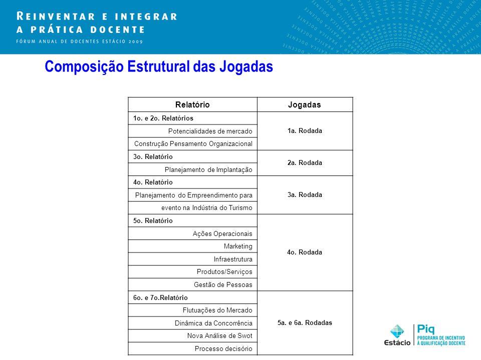 Composição Estrutural das Jogadas