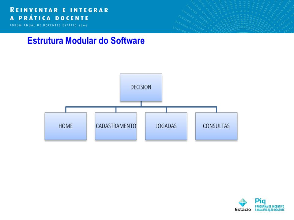 Estrutura Modular do Software