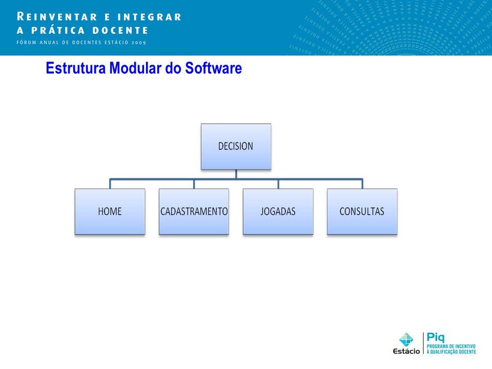 Estrutura Modular do Software