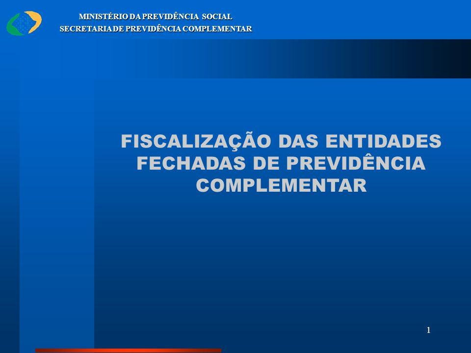 FISCALIZAÇÃO DAS ENTIDADES FECHADAS DE PREVIDÊNCIA COMPLEMENTAR