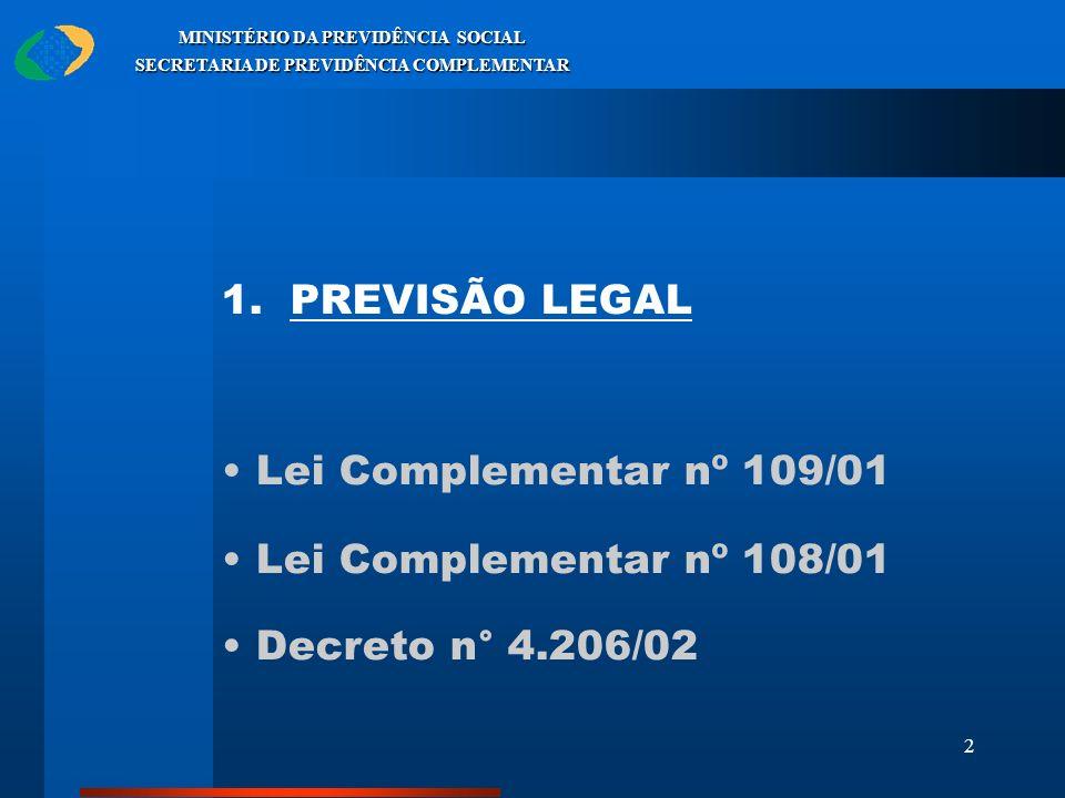 1. PREVISÃO LEGAL Lei Complementar nº 109/01
