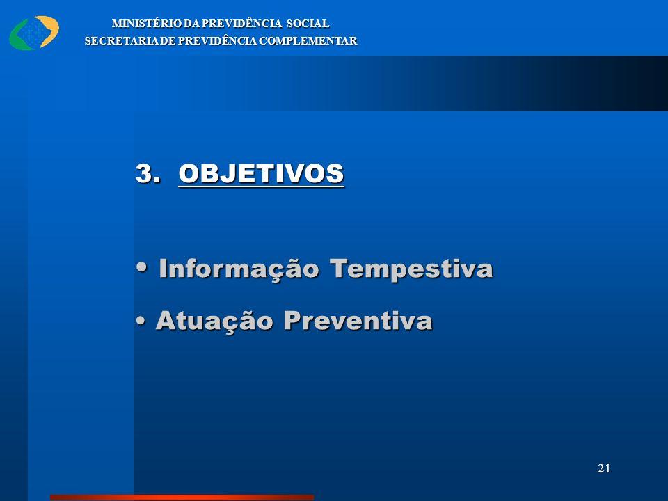 Informação Tempestiva