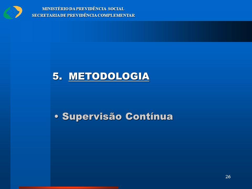 5. METODOLOGIA Supervisão Contínua MINISTÉRIO DA PREVIDÊNCIA SOCIAL
