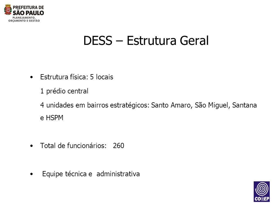 DESS – Estrutura Geral Estrutura física: 5 locais 1 prédio central