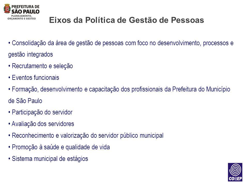 Eixos da Política de Gestão de Pessoas