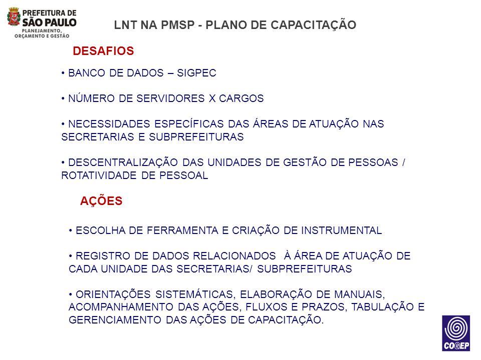 LNT NA PMSP - PLANO DE CAPACITAÇÃO