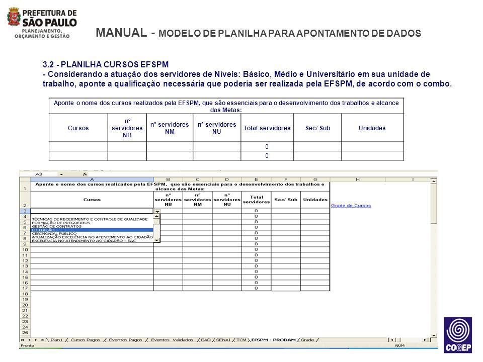 MANUAL - MODELO DE PLANILHA PARA APONTAMENTO DE DADOS